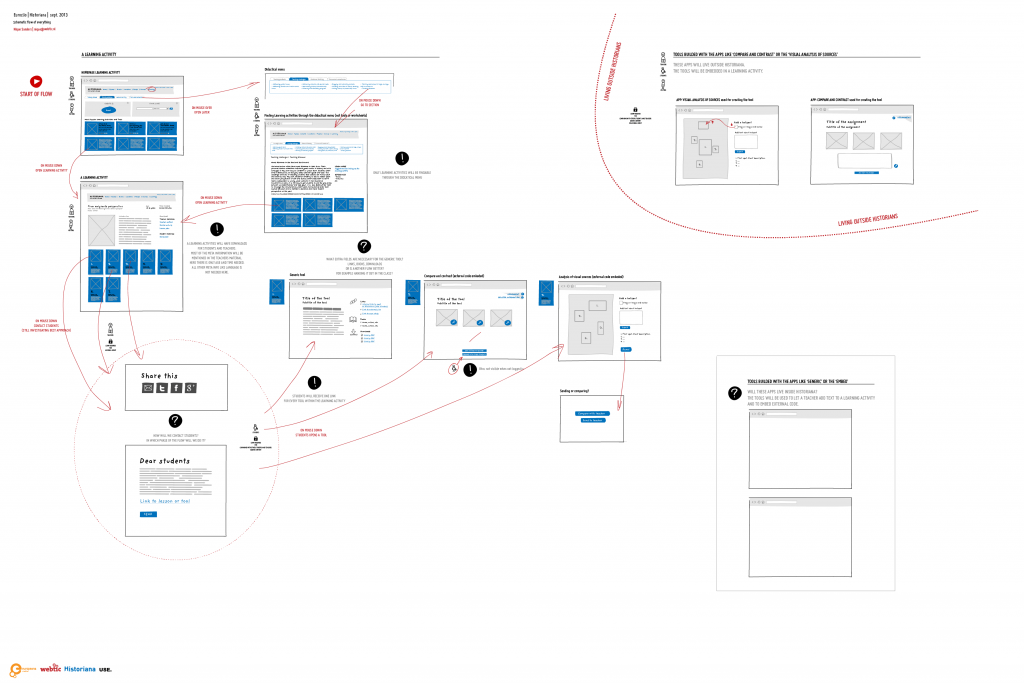 Interactive sketching based on method developed by Jacob Linowski